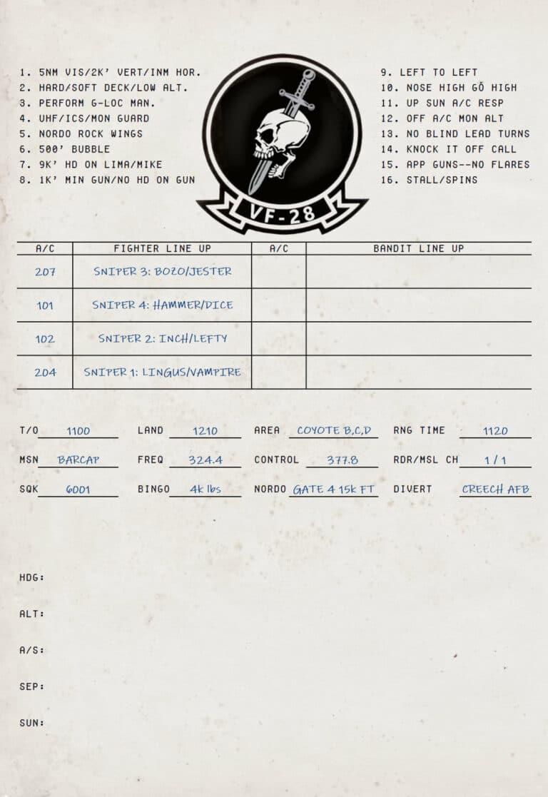 Eine Kneeboard-Card zur Mission - Quelle: Facebook / Reflected Simulations